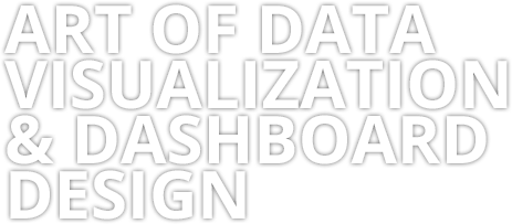 Art of Data Visualization & Dashboard Design