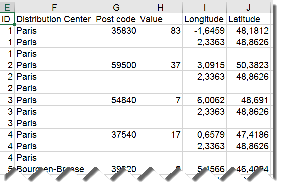 How to design a flow map for logistics with Excel Map? - Maps for
